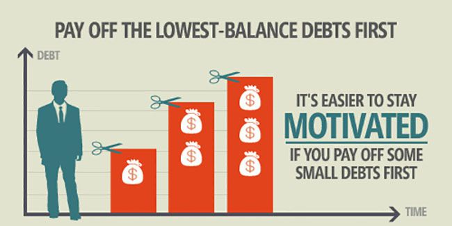Get Debt Free #1